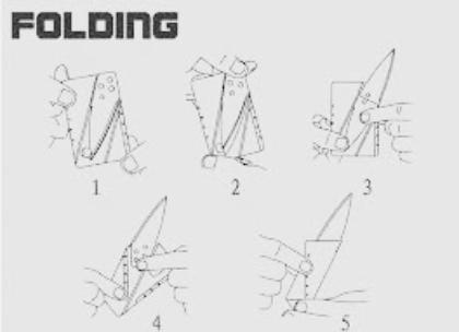 مراحل شماره گذاری شده کار با چاقوی سین کلر